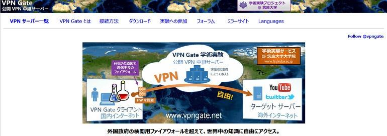 無料VPNサービス VPN Gate