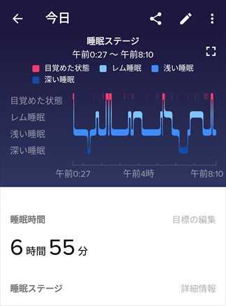 Fitbit Versa睡眠記録画面