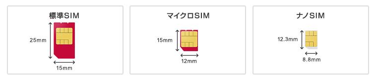 SIMサイズ種類