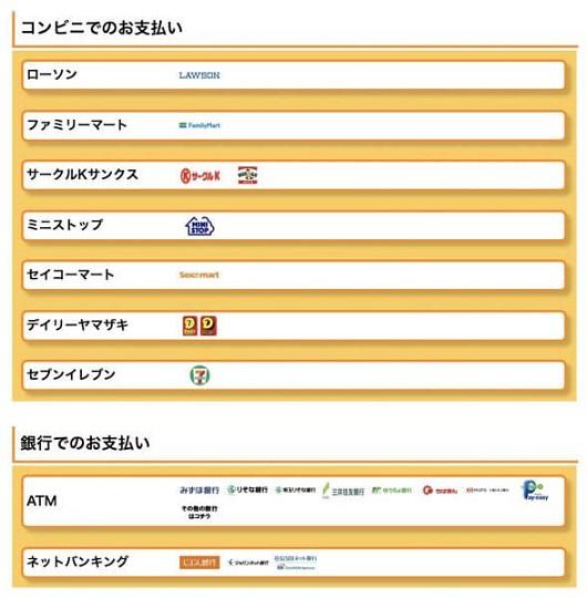 Amazonチャージ コンビニネットバンキング支払い選択肢